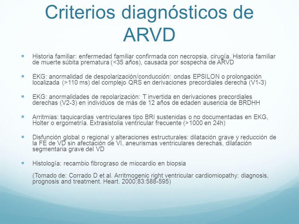 Criterios diagnósticos de ARVD Historia familiar: enfermedad familiar confirmada con necropsia, cirugía. Historia familiar de muerte súbita prematura