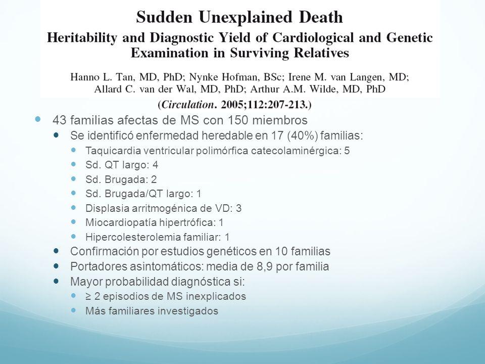 43 familias afectas de MS con 150 miembros Se identificó enfermedad heredable en 17 (40%) familias: Taquicardia ventricular polimórfica catecolaminérg