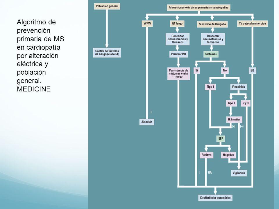 Algoritmo de prevención primaria de MS en cardiopatía por alteración eléctrica y población general. MEDICINE