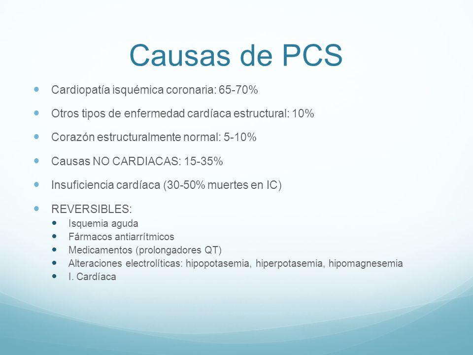 Causas de PCS Cardiopatía isquémica coronaria: 65-70% Otros tipos de enfermedad cardíaca estructural: 10% Corazón estructuralmente normal: 5-10% Causa