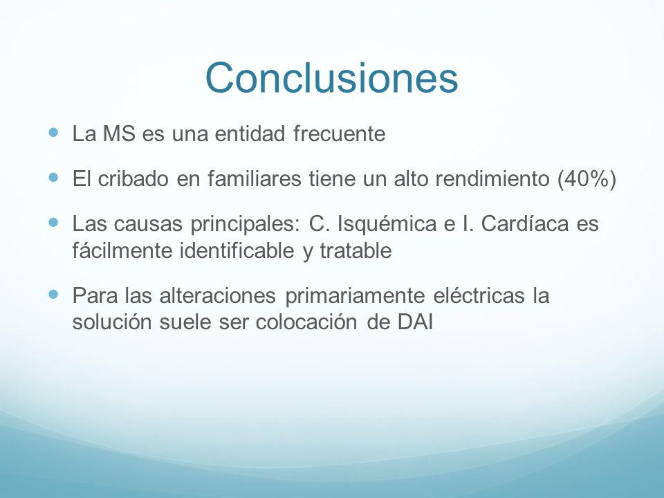 Conclusiones La MS es una entidad frecuente El cribado en familiares tiene un alto rendimiento (40%) Las causas principales: C. Isquémica e I. Cardíac