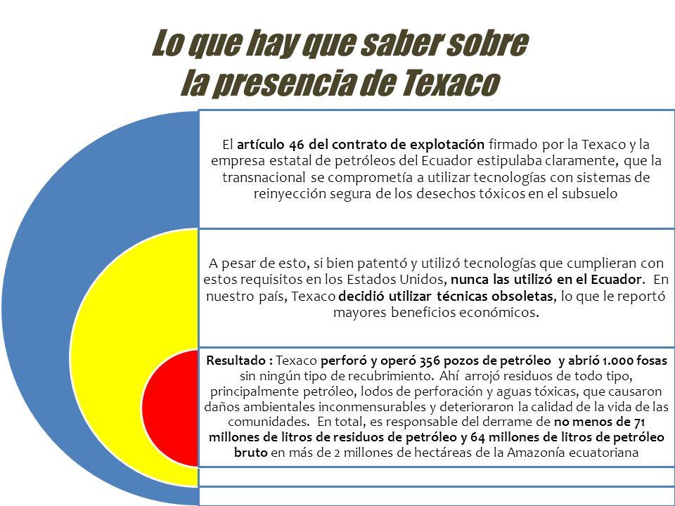Texaco sale del Ecuador 1992: Texaco sale del Ecuador (ya no tiene ningún activo en el país) 1995: Texaco firma un Plan de Acción de Remediación en el que se compromete a limpiar 162 piscinas 1998: el gobierno de Jamil Mahuad firma un Acta de Finiquito que libera a Texaco de cualquier demanda del Estado Ecuatoriano después de la remediación ambiental operada por la empresa.
