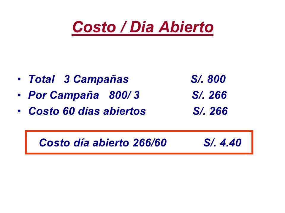 Costo / Dia Abierto Total 3 Campañas S/. 800 Por Campaña 800/ 3 S/. 266 Costo 60 días abiertos S/. 266 Costo día abierto 266/60 S/. 4.40