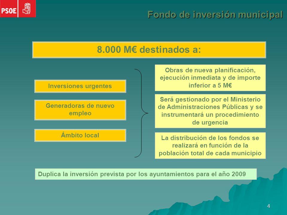 3 11.000 M destinados a: Objetivo: creación de 300.000 nuevos puestos de trabajo Fondo de Inversión Municipal Fondo para Actuaciones de Dinamización de la Economía 8.000 M3.000 M Nuevas medidas de inversión pública