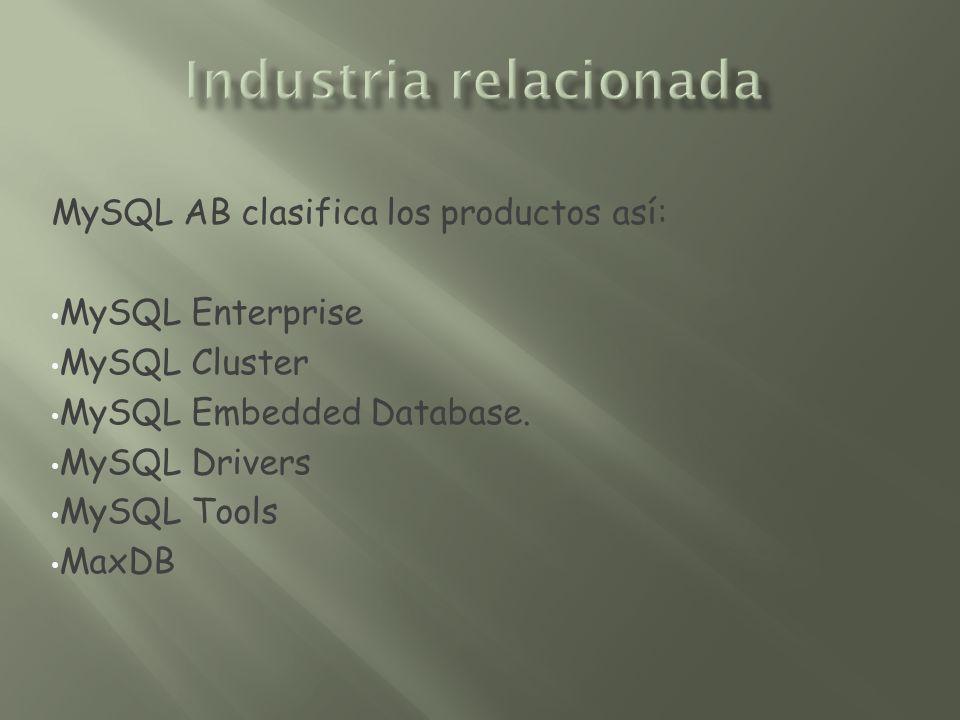 MySQL AB clasifica los productos así: MySQL Enterprise MySQL Cluster MySQL Embedded Database. MySQL Drivers MySQL Tools MaxDB