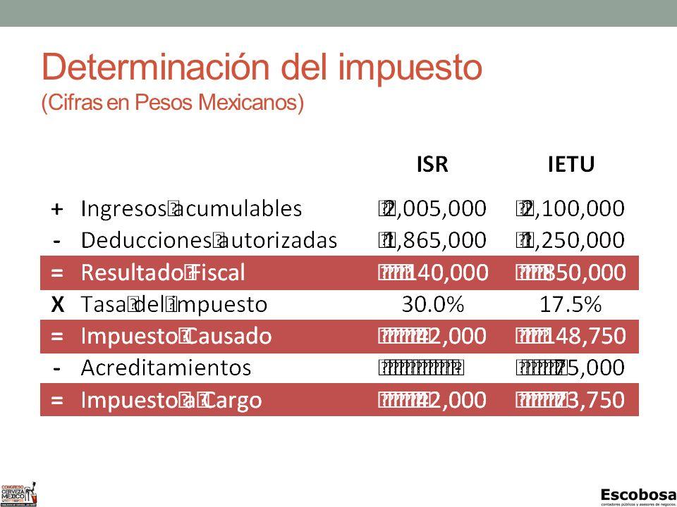 Determinación del impuesto (Cifras en Pesos Mexicanos)