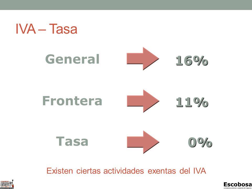 IVA – Tasa General 16% Frontera 11% Tasa 0% 0% Existen ciertas actividades exentas del IVA