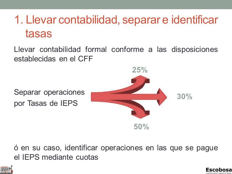 1. Llevar contabilidad, separar e identificar tasas Llevar contabilidad formal conforme a las disposiciones establecidas en el CFF 25% Separar operaci