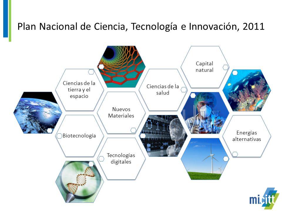 Plan Nacional de Ciencia, Tecnología e Innovación, 2011 Ministerio de Ciencia y Tecnología Biotecnología Nuevos Materiales Ciencias de la tierra y el espacio Ciencias de la salud Capital natural Energías alternativas Tecnologías digitales