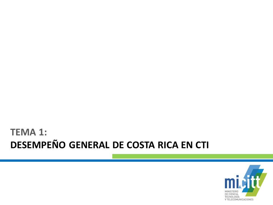 TEMA 1: DESEMPEÑO GENERAL DE COSTA RICA EN CTI