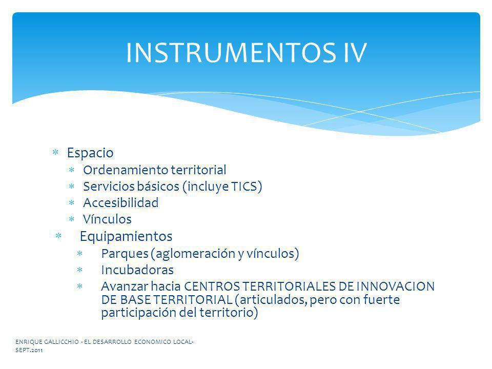 Espacio Ordenamiento territorial Servicios básicos (incluye TICS) Accesibilidad Vínculos Equipamientos Parques (aglomeración y vínculos) Incubadoras A