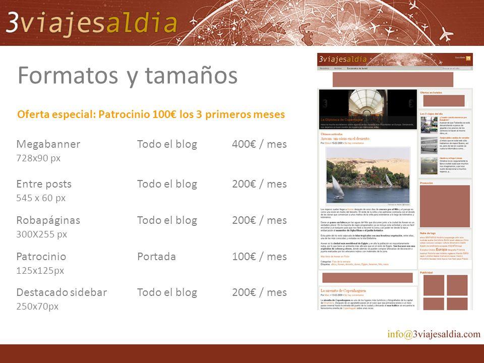 Formatos y tamaños Oferta especial: Patrocinio 100 los 3 primeros meses Megabanner 728x90 px Todo el blog400 / mes Entre posts 545 x 60 px Todo el blo