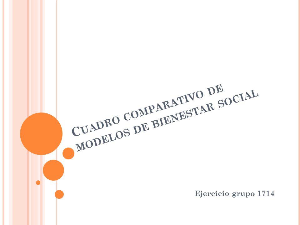 C UADRO COMPARATIVO DE MODELOS DE BIENESTAR SOCIAL Ejercicio grupo 1714
