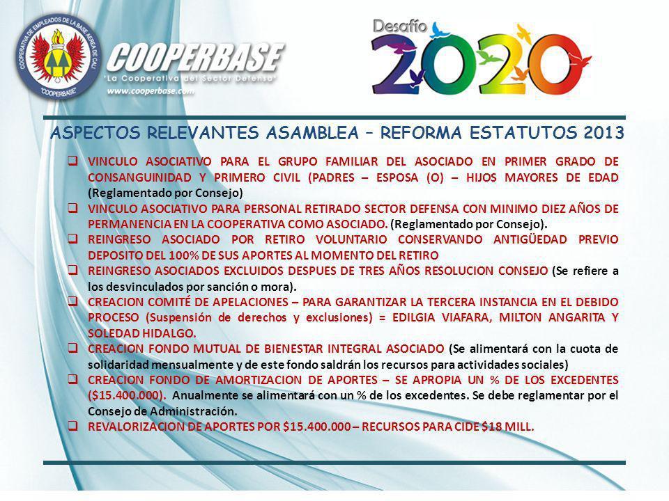 ASPECTOS RELEVANTES ASAMBLEA – REFORMA ESTATUTOS 2013 ELECCION JUNTA DE VIGILANCIA PERIODO 2013 – 2015 = PATRICIA SALDARRIAGA – RICARDO REYES Y JEREMIAS QUINTERO (CALI) – SUPLENTE MARLENY ORTIZ JIMENES (VILLAVO) ELECCION REVISORIA FISCAL PERIODO 2013 – 2014 (CENCOA) LOS INGRESOS DE ASOCIADOS YA NO PASARAN POR EL VISTO BUENO DEL COMITÉ DE EDUCACION, LA DOCUMENTACION, SU REVISION Y VERIFICACIÓN ESTARAN BAJO LA RESPONSABILIDAD DE LA GERENCIA, PARA FINALMENTE SER APROBADOS EN CONSEJO DE ADMINISTRACION.