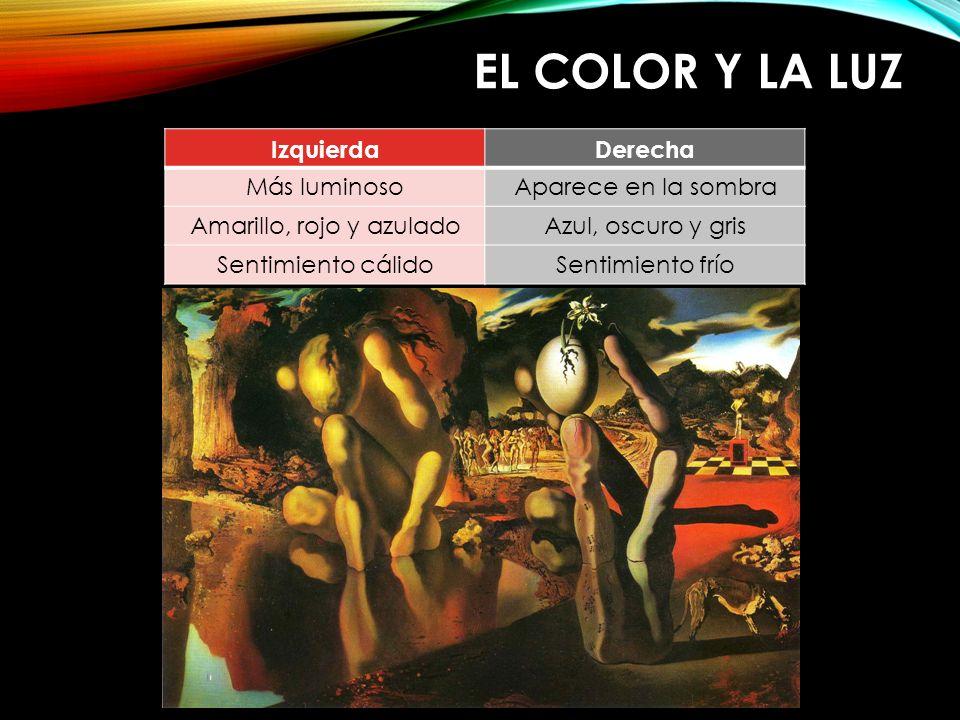 EL COLOR Y LA LUZ IzquierdaDerecha Más luminosoAparece en la sombra Amarillo, rojo y azuladoAzul, oscuro y gris Sentimiento cálidoSentimiento frío