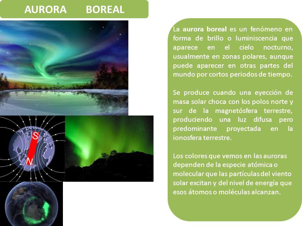 AURORA BOREAL La aurora boreal es un fenómeno en forma de brillo o luminiscencia que aparece en el cielo nocturno, usualmente en zonas polares, aunque