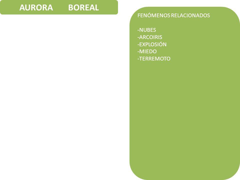 AURORA BOREAL FENÓMENOS RELACIONADOS -NUBES -ARCOIRIS -EXPLOSIÓN -MIEDO -TERREMOTO