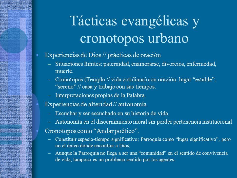 Tácticas evangélicas y cronotopos urbano Experiencias de Dios // prácticas de oración –Situaciones límites: paternidad, enamorarse, divorcios, enferme
