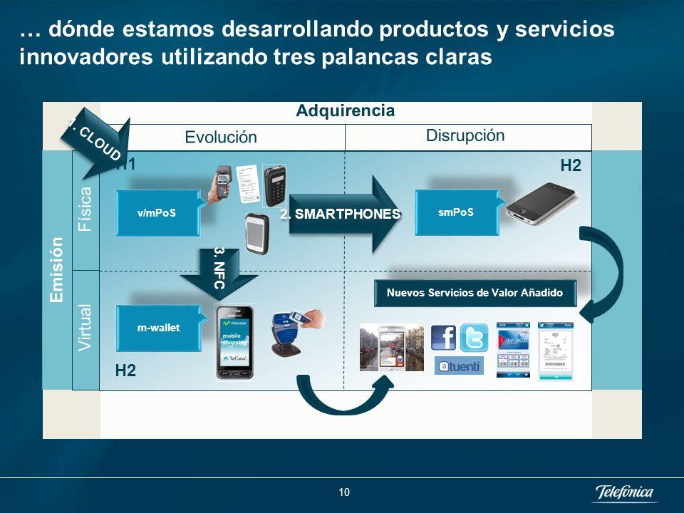 … dónde estamos desarrollando productos y servicios innovadores utilizando tres palancas claras Física Virtual Emisión H1 H2 H3 v/mPoS smPoS m-wallet Nuevos Servicios de Valor Añadido Evolución Disrupción Adquirencia 10 1.