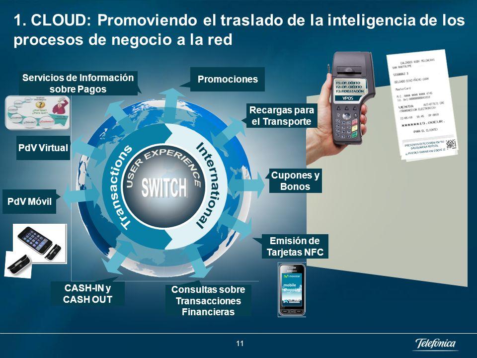 1. CLOUD: Promoviendo el traslado de la inteligencia de los procesos de negocio a la red 11 Promociones Consultas sobre Transacciones Financieras CASH