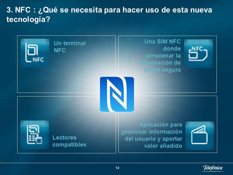 Un terminal NFC Lectores compatibles Una SIM NFC donde almacenar la información de forma segura Aplicación para gestionar información del usuario y aportar valor añadido 3.
