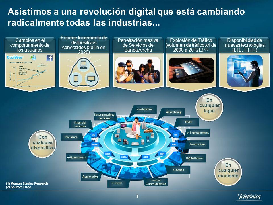 Asistimos a una revolución digital que está cambiando radicalmente todas las industrias...
