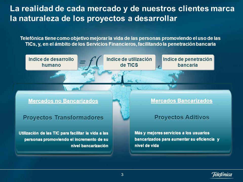 La oportunidad: pagos a través del móvil en Latinoamérica 4 ¿Qué opina el mercado.