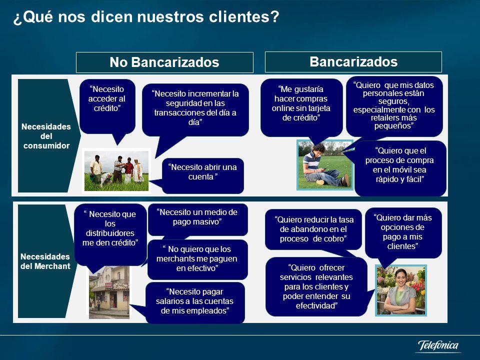 La oportunidad de bancarización en Latinoamérica es significativa a)Te gustaría tener una cuenta bancaria.