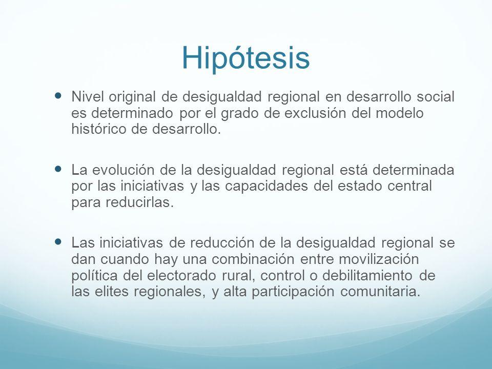 Hipótesis Nivel original de desigualdad regional en desarrollo social es determinado por el grado de exclusión del modelo histórico de desarrollo. La