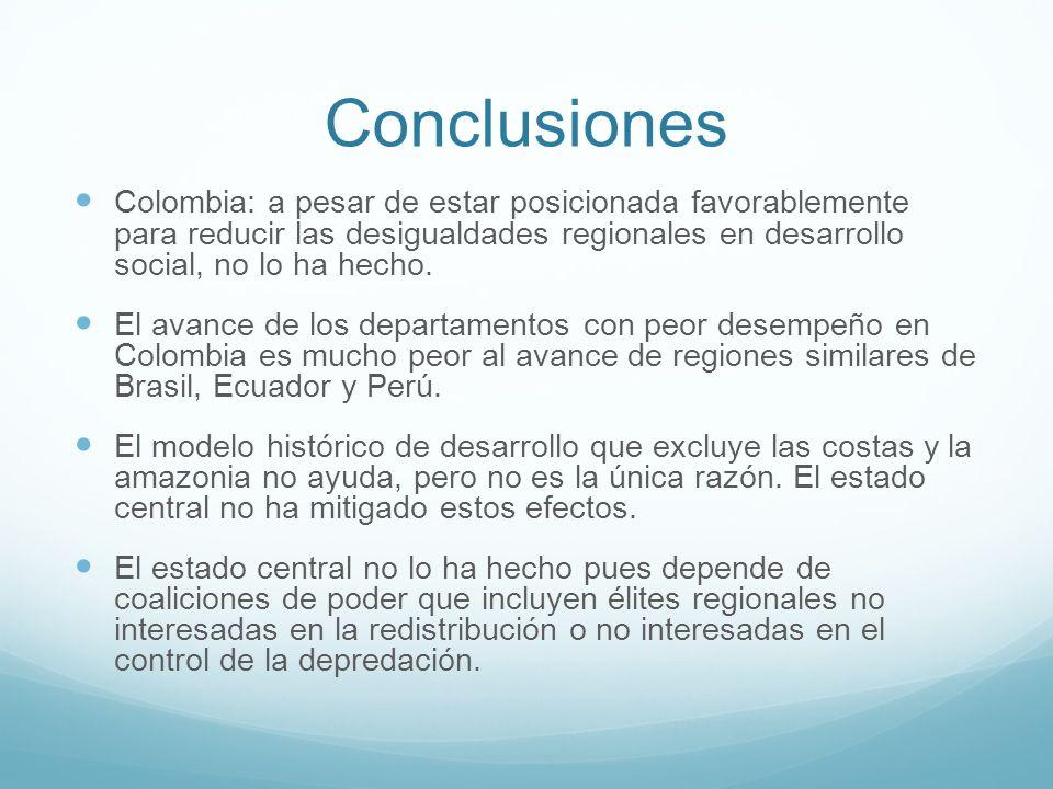 Conclusiones Colombia: a pesar de estar posicionada favorablemente para reducir las desigualdades regionales en desarrollo social, no lo ha hecho. El