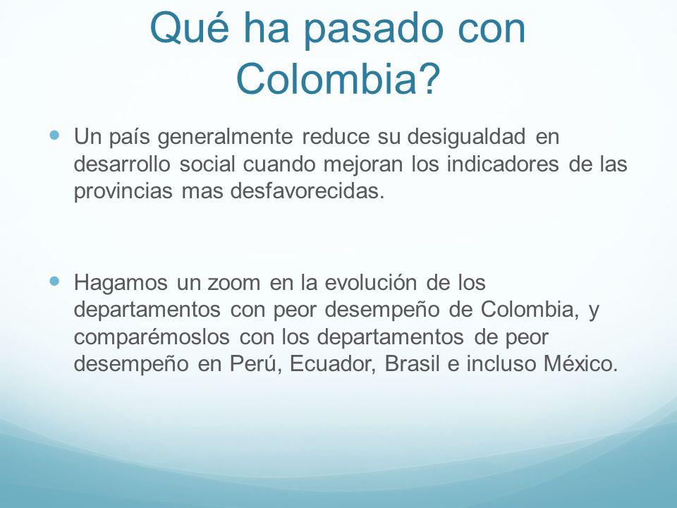 Qué ha pasado con Colombia? Un país generalmente reduce su desigualdad en desarrollo social cuando mejoran los indicadores de las provincias mas desfa