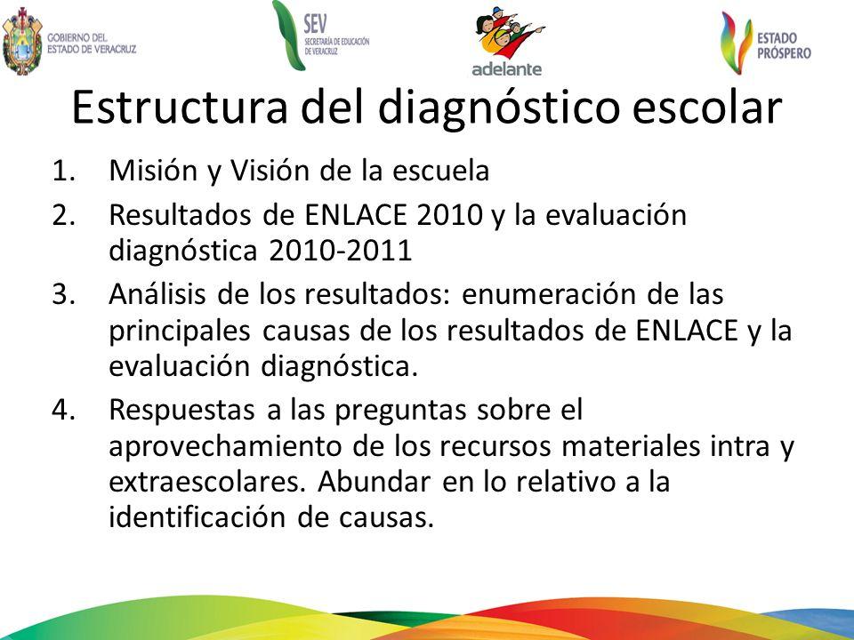 Estructura del diagnóstico escolar 1.Misión y Visión de la escuela 2.Resultados de ENLACE 2010 y la evaluación diagnóstica 2010-2011 3.Análisis de los resultados: enumeración de las principales causas de los resultados de ENLACE y la evaluación diagnóstica.