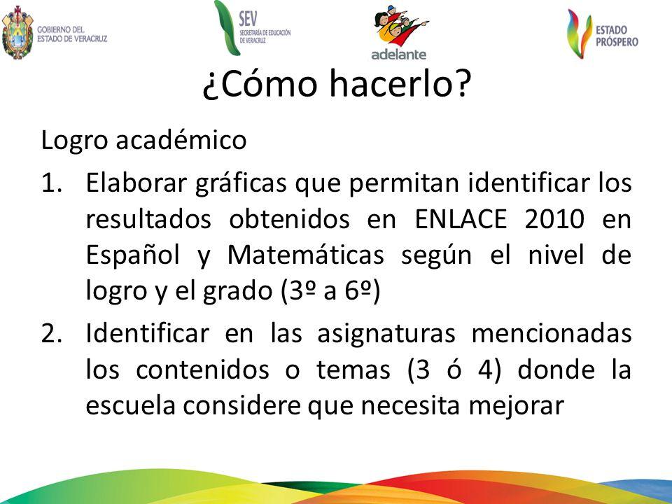 ¿Cómo hacerlo? Logro académico 1.Elaborar gráficas que permitan identificar los resultados obtenidos en ENLACE 2010 en Español y Matemáticas según el