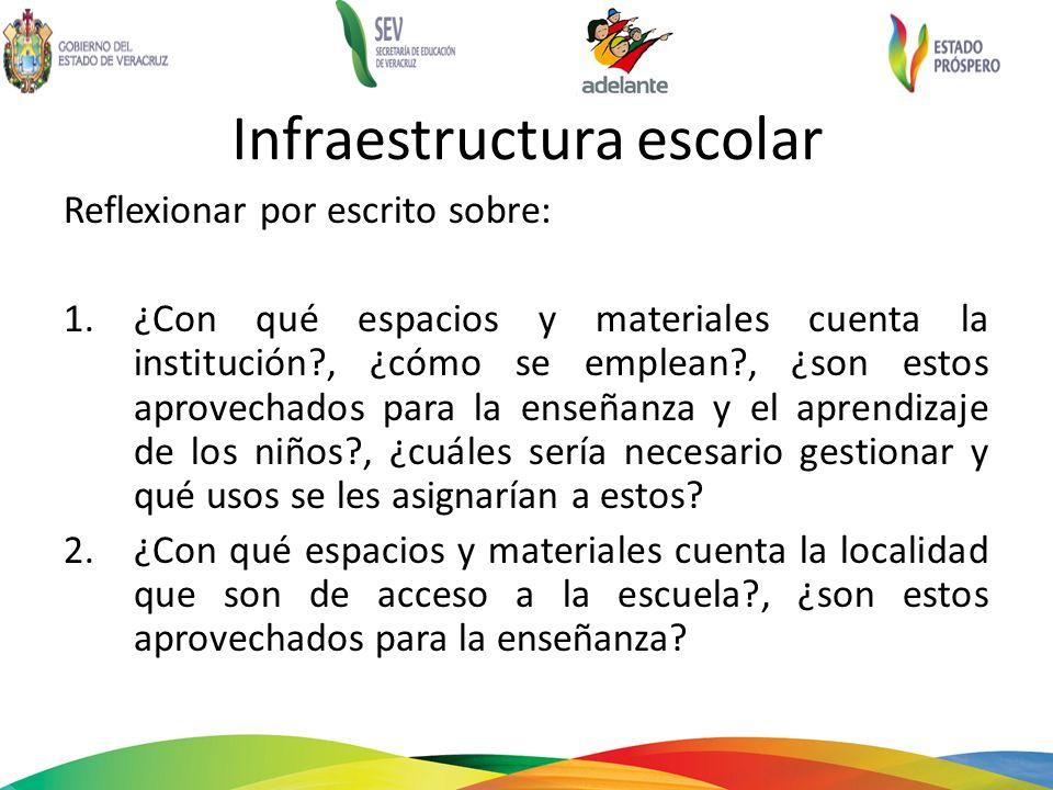 Infraestructura escolar Reflexionar por escrito sobre: 1.¿Con qué espacios y materiales cuenta la institución?, ¿cómo se emplean?, ¿son estos aprovech