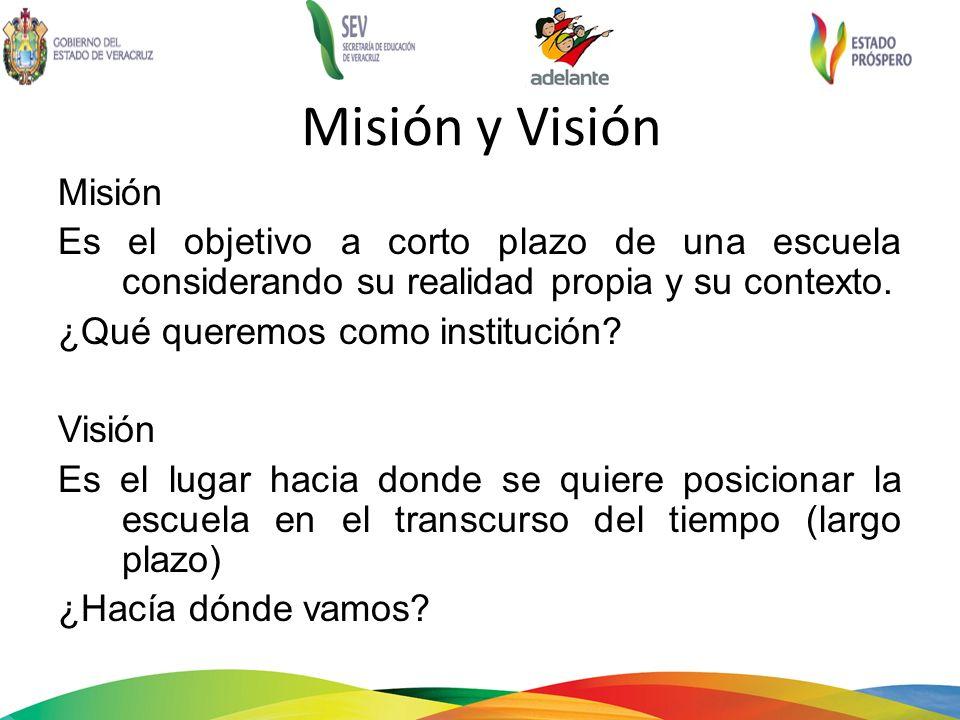Misión y Visión Misión Es el objetivo a corto plazo de una escuela considerando su realidad propia y su contexto. ¿Qué queremos como institución? Visi