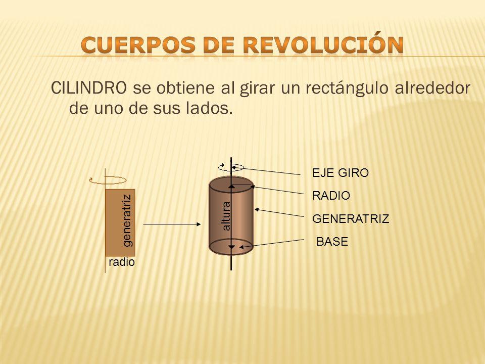 CILINDRO se obtiene al girar un rectángulo alrededor de uno de sus lados. altura GENERATRIZ radio generatriz EJE GIRO RADIO BASE