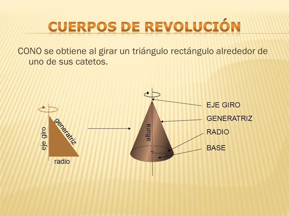 CONO se obtiene al girar un triángulo rectángulo alrededor de uno de sus catetos. radio generatriz eje giro altura EJE GIRO GENERATRIZ RADIO BASE