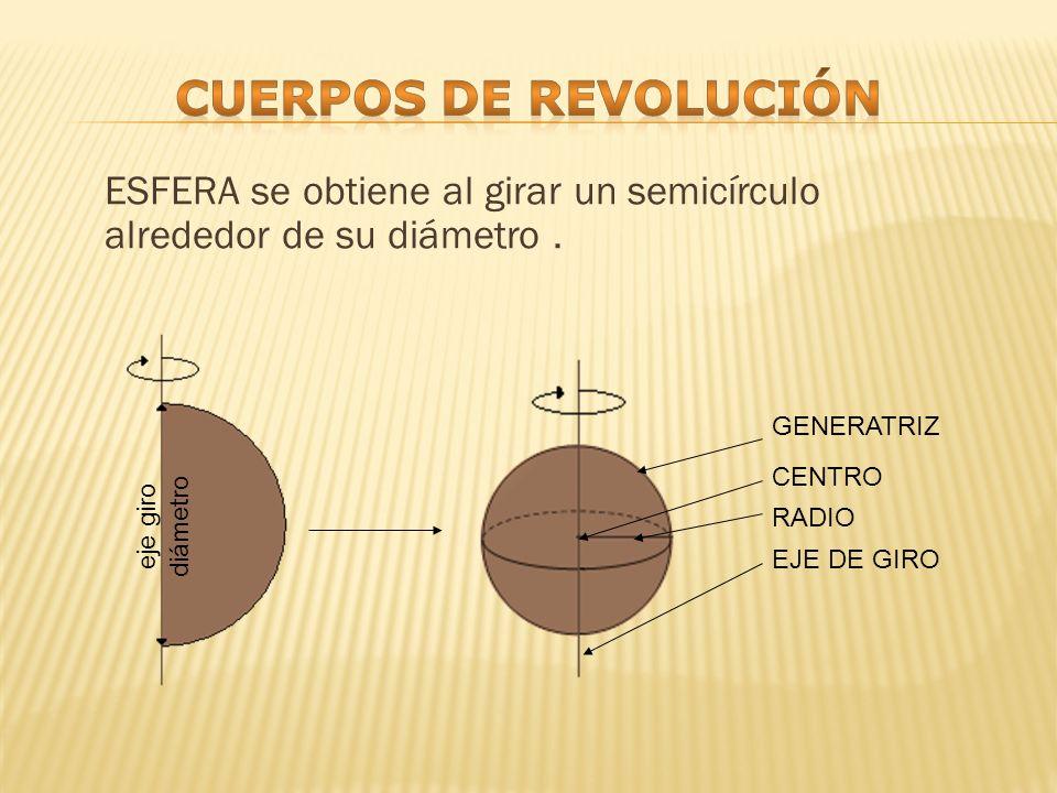 ESFERA se obtiene al girar un semicírculo alrededor de su diámetro. diámetro eje giro RADIO CENTRO GENERATRIZ EJE DE GIRO