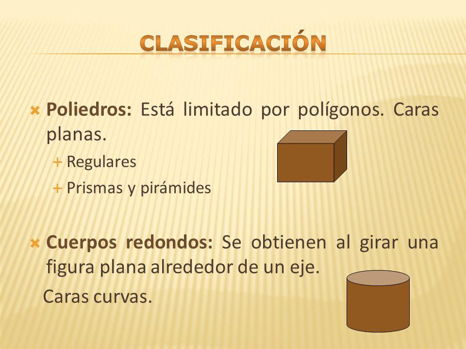 Elementos: Caras Aristas Vértices