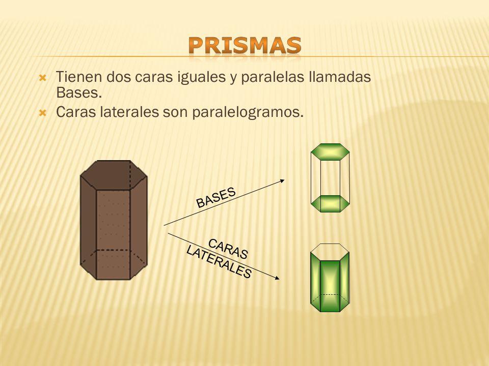 Tienen dos caras iguales y paralelas llamadas Bases. Caras laterales son paralelogramos. BASES CARAS LATERALES