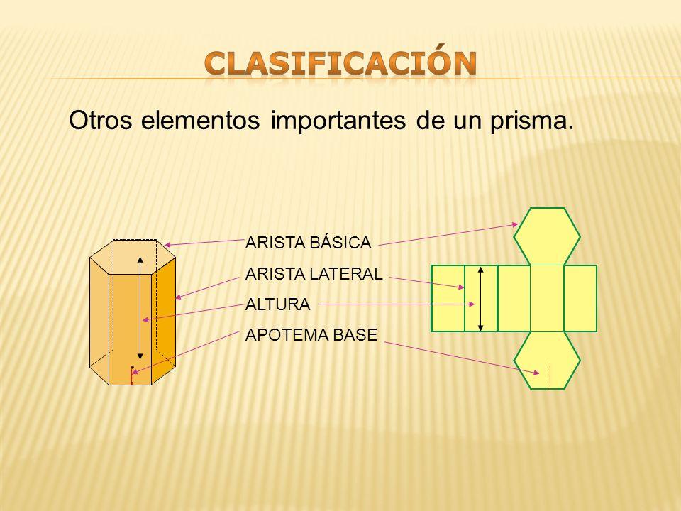 Otros elementos importantes de un prisma. ARISTA BÁSICA ARISTA LATERAL ALTURA APOTEMA BASE