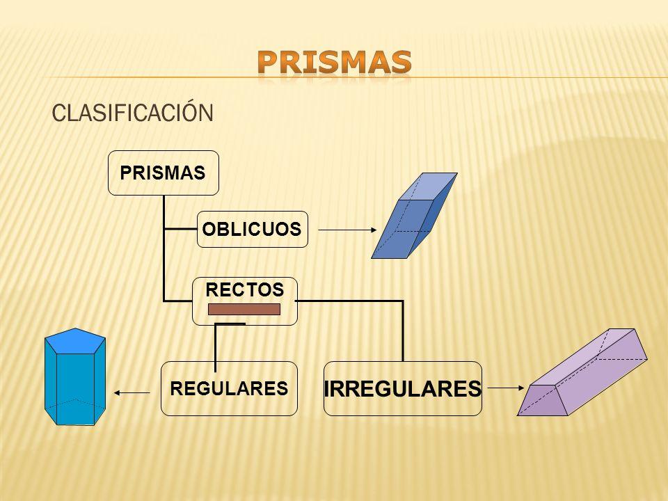 CLASIFICACIÓN PRISMAS OBLICUOS RECTOS IRREGULARES REGULARES