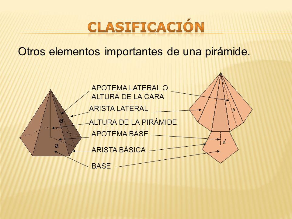 a a´ Otros elementos importantes de una pirámide. APOTEMA LATERAL O ALTURA DE LA CARA ARISTA LATERAL ALTURA DE LA PIRÁMIDE APOTEMA BASE ARISTA BÁSICA