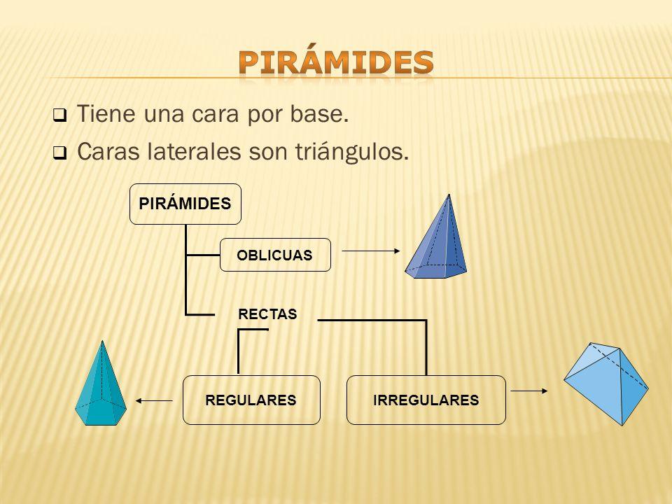 Tiene una cara por base. Caras laterales son triángulos. PIRÁMIDES OBLICUAS RECTAS IRREGULARESREGULARES