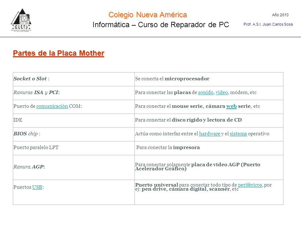 Colegio Nueva América Informática – Curso de Reparador de PC Año 2013 Prof. A.S.I. Juan Carlos Sosa