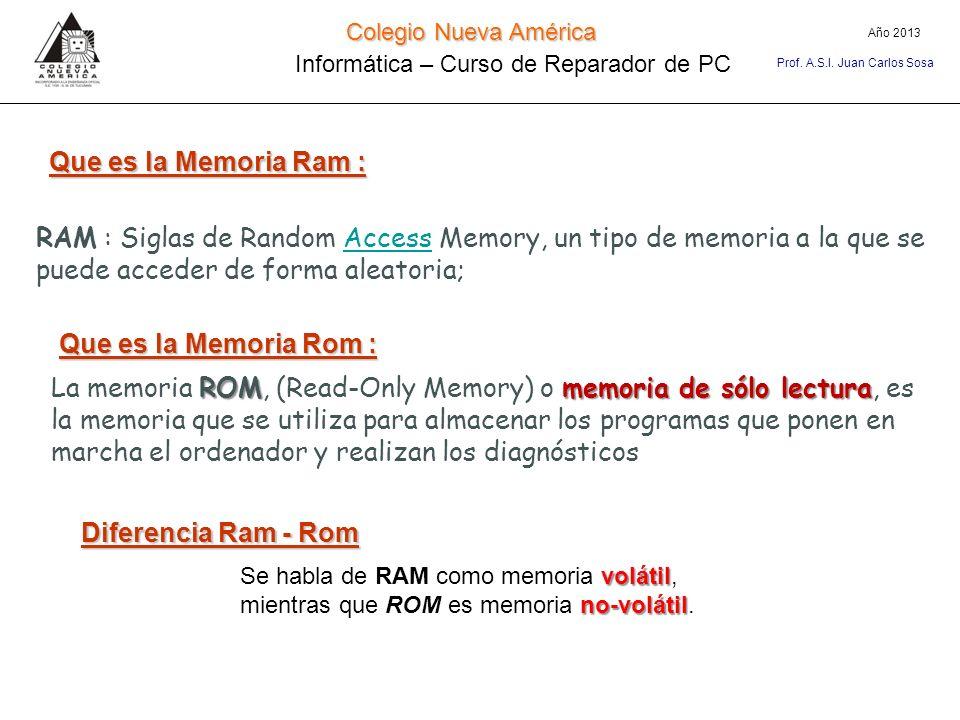 Colegio Nueva América Informática – Curso de Reparador de PC Año 2013 Prof. A.S.I. Juan Carlos Sosa RAM : Siglas de Random Access Memory, un tipo de m