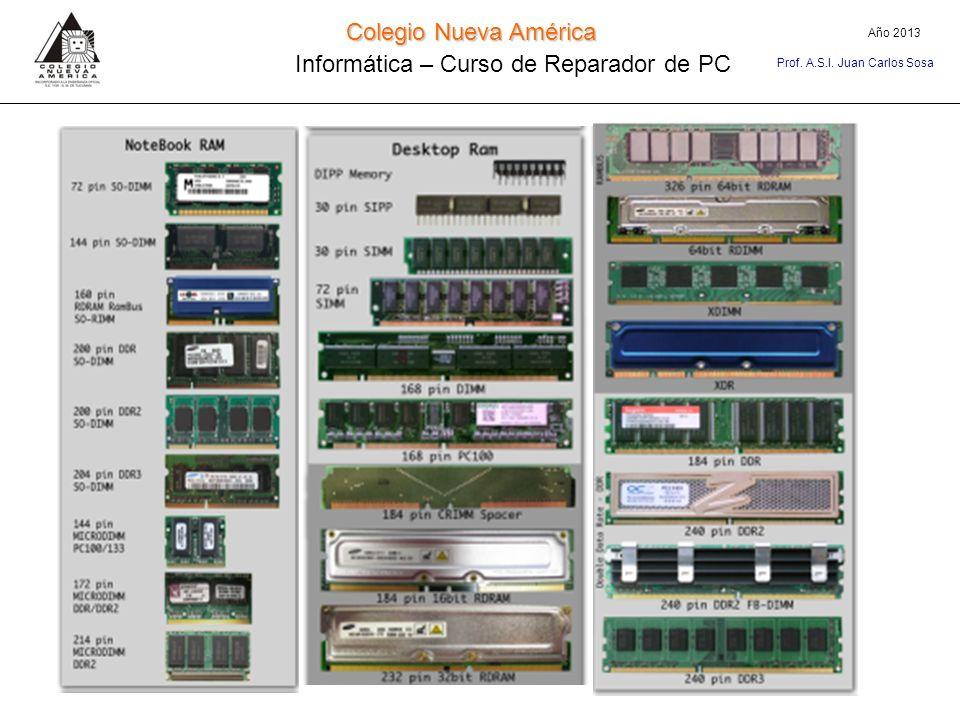 Colegio Nueva América Informática – Curso de Reparador de PC Año 2013 Prof.