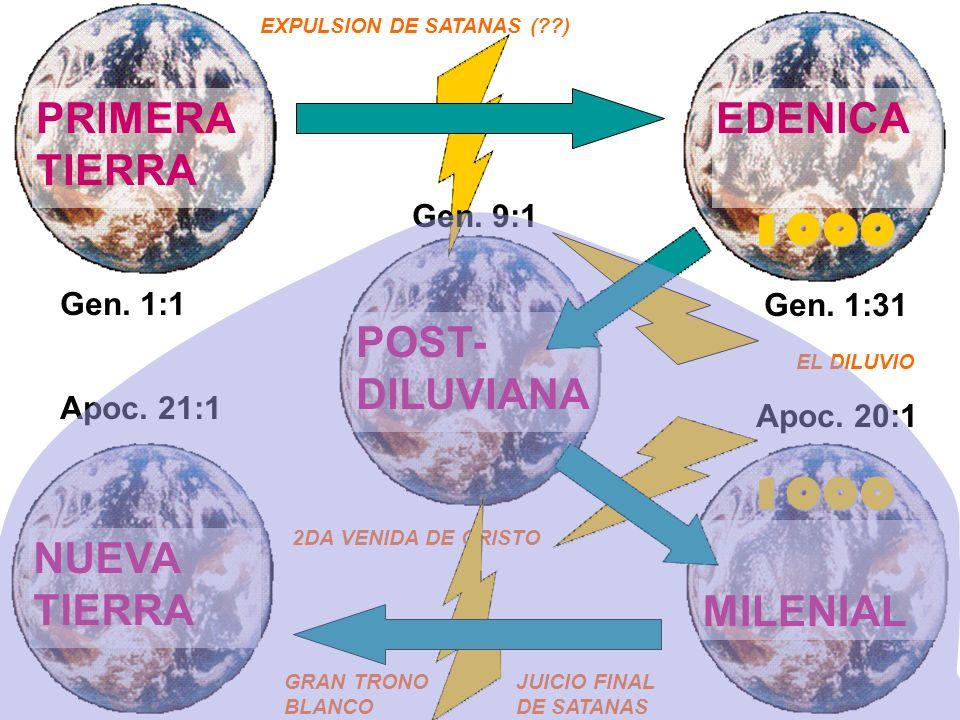 NUEVA TIERRA MILENIAL PRIMERA TIERRA EXPULSION DE SATANAS (??) EL DILUVIO 2DA VENIDA DE CRISTO GRAN TRONO BLANCO Gen. 1:1 1000 EDENICA Gen. 1:31 POST-