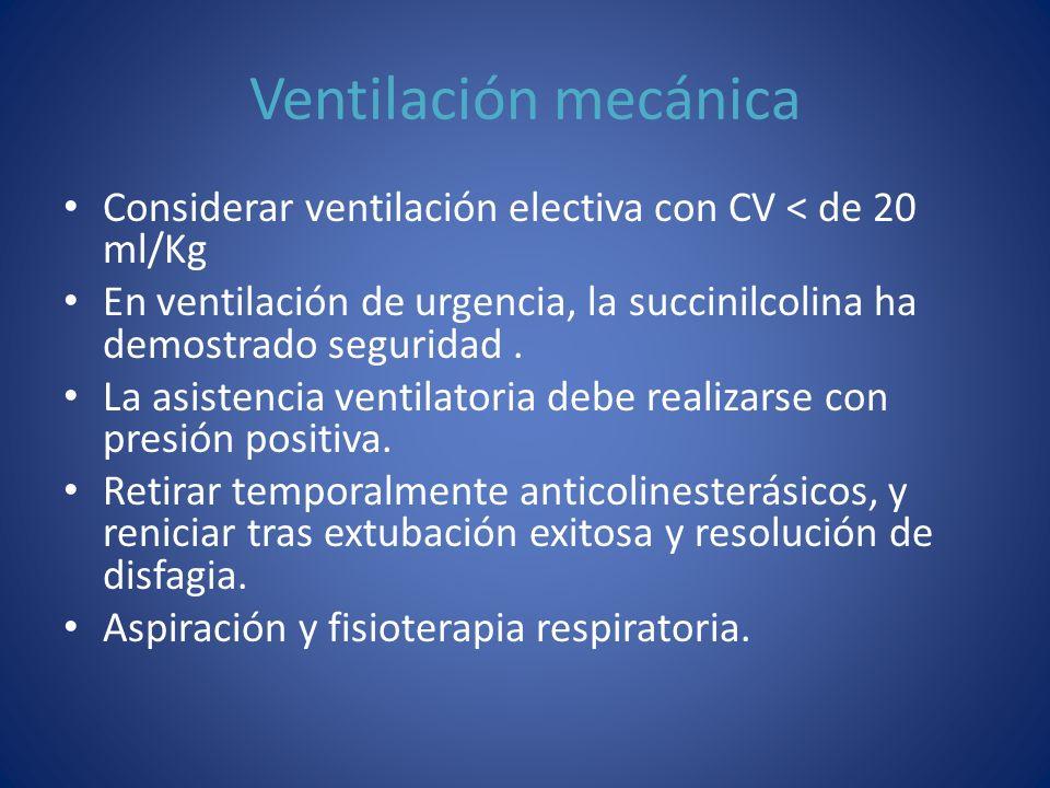 Ventilación mecánica Considerar ventilación electiva con CV < de 20 ml/Kg En ventilación de urgencia, la succinilcolina ha demostrado seguridad. La as