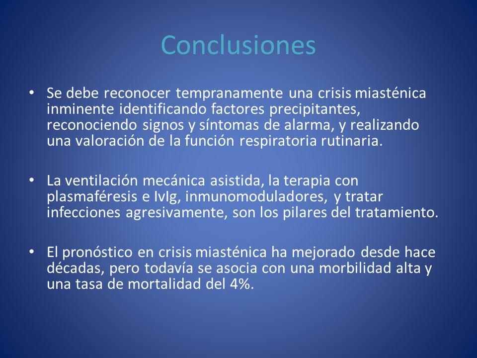 Conclusiones Se debe reconocer tempranamente una crisis miasténica inminente identificando factores precipitantes, reconociendo signos y síntomas de a